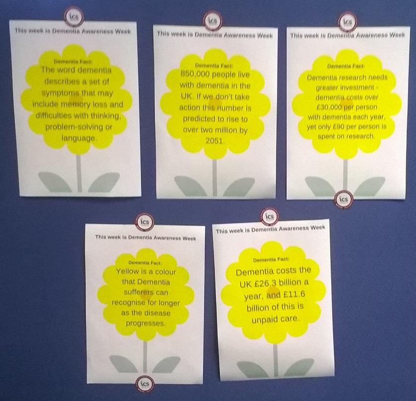 Dementia Facts for Dementia Awareness Week
