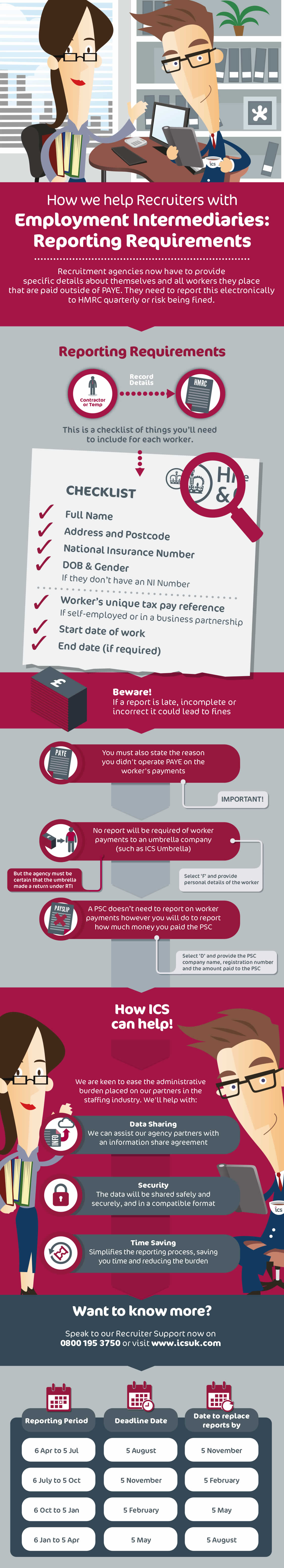Infographic for Onshore Intermediary Legislation by ICS
